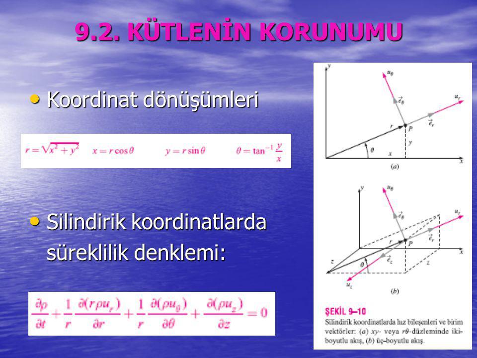 9.2. KÜTLENİN KORUNUMU Koordinat dönüşümleri Koordinat dönüşümleri Silindirik koordinatlarda Silindirik koordinatlarda süreklilik denklemi: