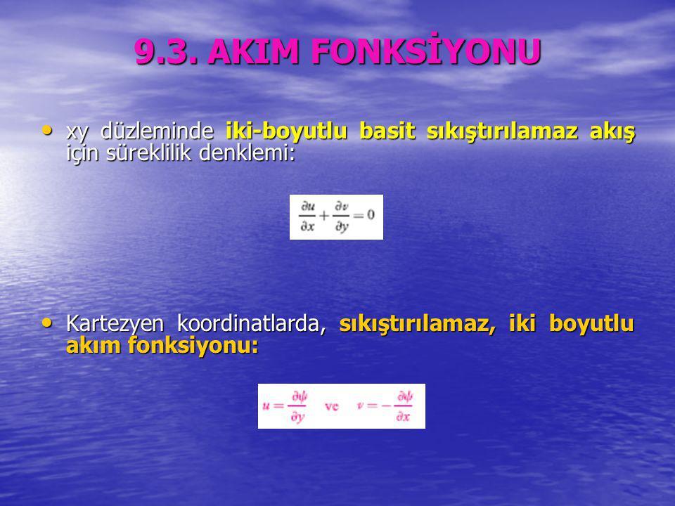 9.3. AKIM FONKSİYONU xy düzleminde iki-boyutlu basit sıkıştırılamaz akış için süreklilik denklemi: xy düzleminde iki-boyutlu basit sıkıştırılamaz akış