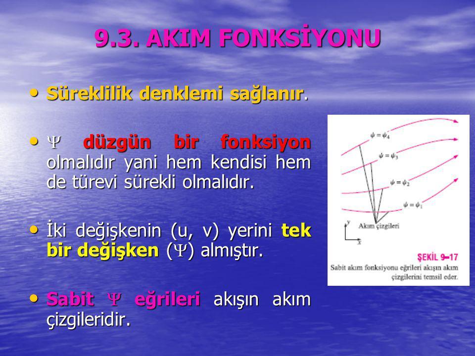 9.3. AKIM FONKSİYONU Süreklilik denklemi sağlanır. Süreklilik denklemi sağlanır.  düzgün bir fonksiyon olmalıdır yani hem kendisi hem de türevi sürek