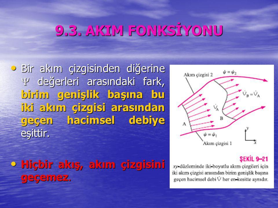 9.3. AKIM FONKSİYONU Bir akım çizgisinden diğerine  değerleri arasındaki fark, birim genişlik başına bu iki akım çizgisi arasından geçen hacimsel deb