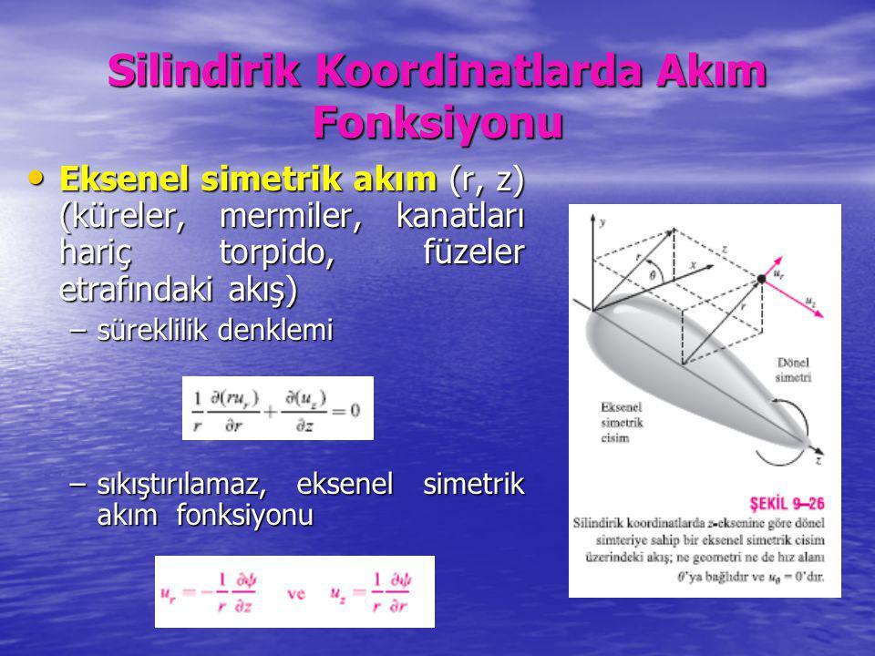 Silindirik Koordinatlarda Akım Fonksiyonu Eksenel simetrik akım (r, z) (küreler, mermiler, kanatları hariç torpido, füzeler etrafındaki akış) Eksenel