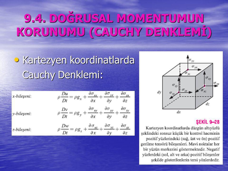 9.4. DOĞRUSAL MOMENTUMUN KORUNUMU (CAUCHY DENKLEMİ) Kartezyen koordinatlarda Kartezyen koordinatlarda Cauchy Denklemi:
