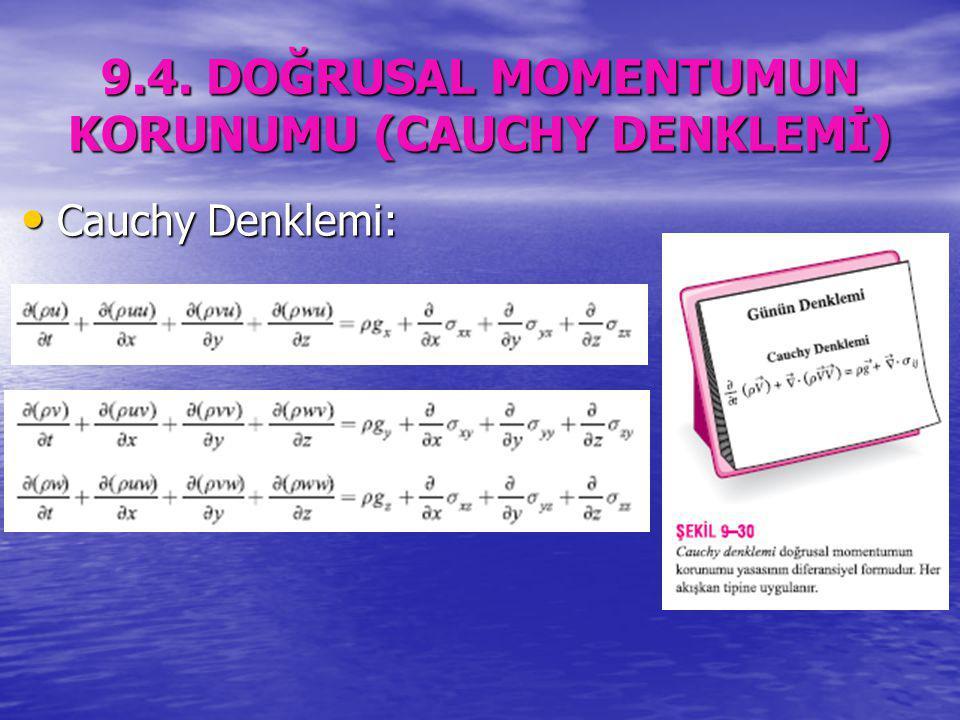 9.4. DOĞRUSAL MOMENTUMUN KORUNUMU (CAUCHY DENKLEMİ) Cauchy Denklemi: Cauchy Denklemi: