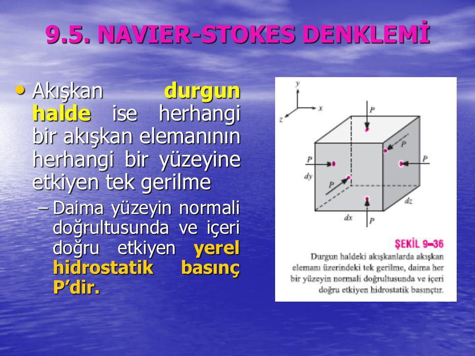 9.5. NAVIER-STOKES DENKLEMİ Akışkan durgun halde ise herhangi bir akışkan elemanının herhangi bir yüzeyine etkiyen tek gerilme Akışkan durgun halde is