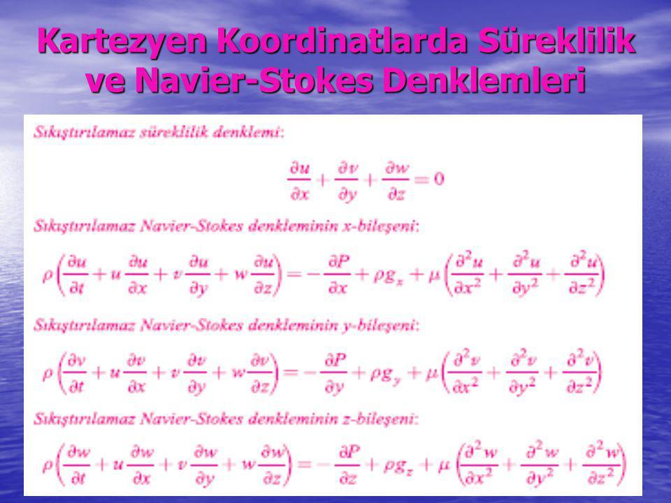 Kartezyen Koordinatlarda Süreklilik ve Navier-Stokes Denklemleri