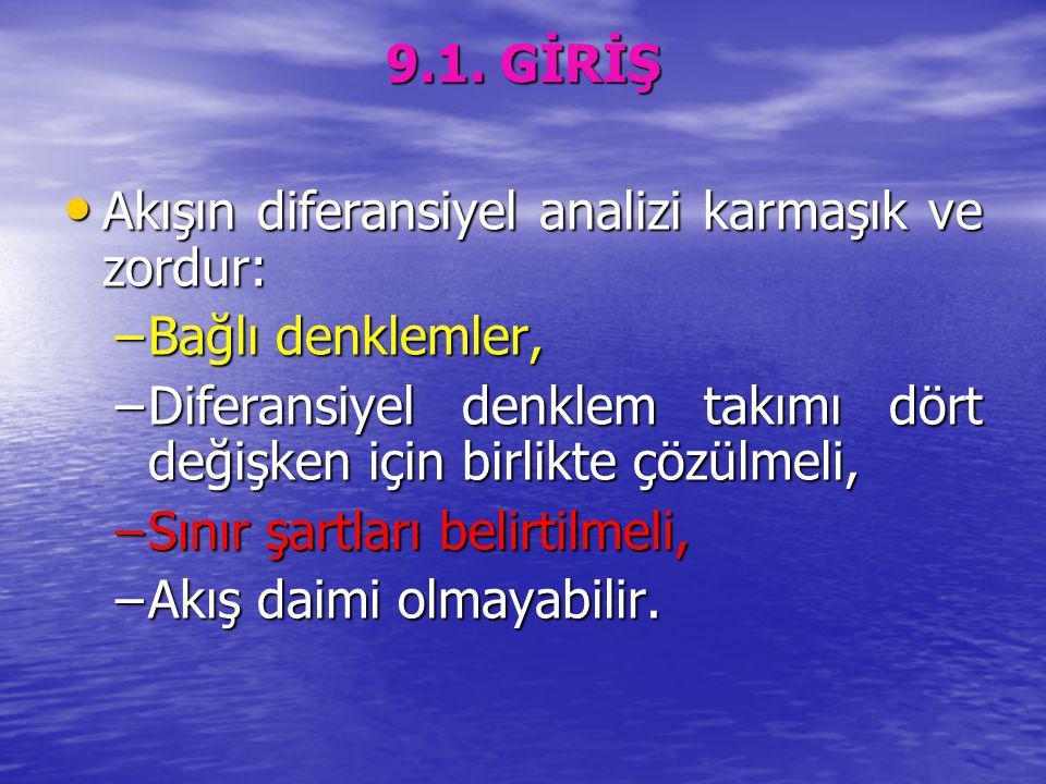 Örnek 9.9