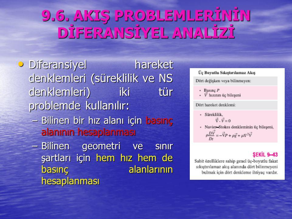 9.6. AKIŞ PROBLEMLERİNİN DİFERANSİYEL ANALİZİ Diferansiyel hareket denklemleri (süreklilik ve NS denklemleri) iki tür problemde kullanılır: Diferansiy