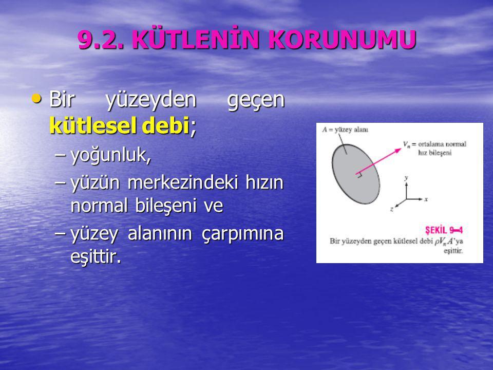 9.2. KÜTLENİN KORUNUMU Bir yüzeyden geçen kütlesel debi; Bir yüzeyden geçen kütlesel debi; –yoğunluk, –yüzün merkezindeki hızın normal bileşeni ve –yü