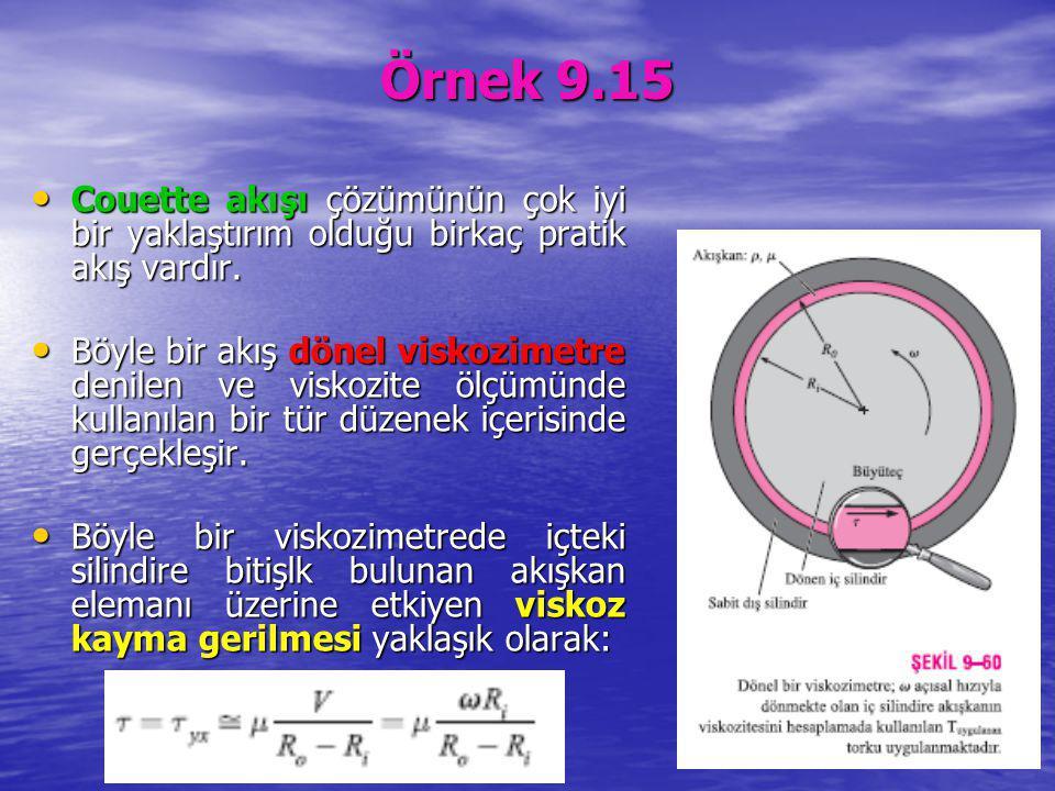 Couette akışı çözümünün çok iyi bir yaklaştırım olduğu birkaç pratik akış vardır. Couette akışı çözümünün çok iyi bir yaklaştırım olduğu birkaç pratik
