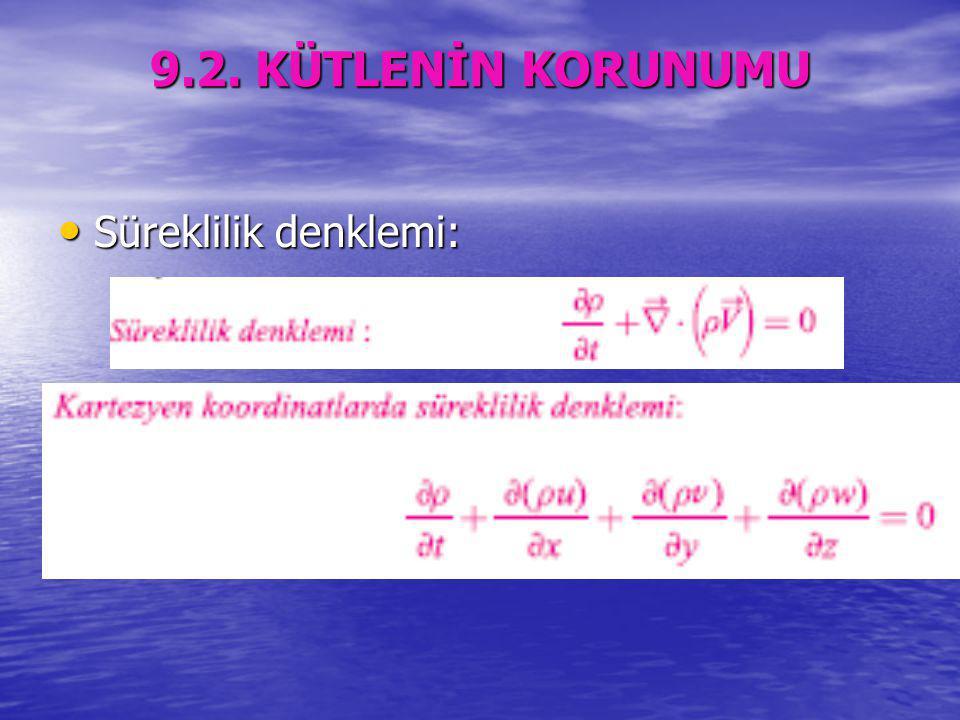 9.5.NAVIER-STOKES DENKLEMİ P hidrostatik basıncı, termodinamik basınçtır.