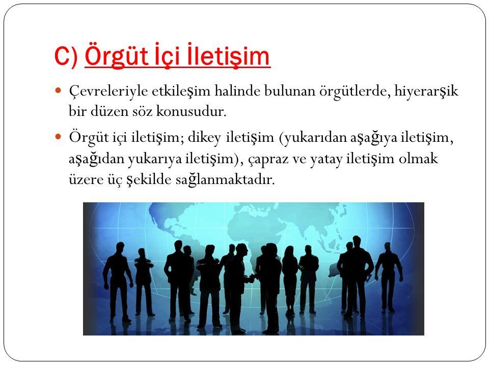 C) Örgüt İçi İletişim Çevreleriyle etkile ş im halinde bulunan örgütlerde, hiyerar ş ik bir düzen söz konusudur.