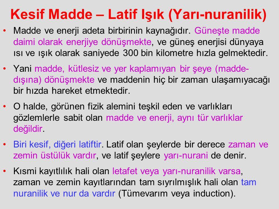 Kesif Madde – Latif Işık (Yarı-nuranilik) Madde ve enerji adeta birbirinin kaynağıdır. Güneşte madde daimi olarak enerjiye dönüşmekte, ve güneş enerji
