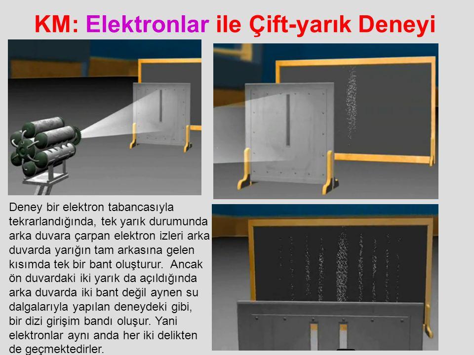 KM: Elektronlar ile Çift-yarık Deneyi Deney bir elektron tabancasıyla tekrarlandığında, tek yarık durumunda arka duvara çarpan elektron izleri arka du