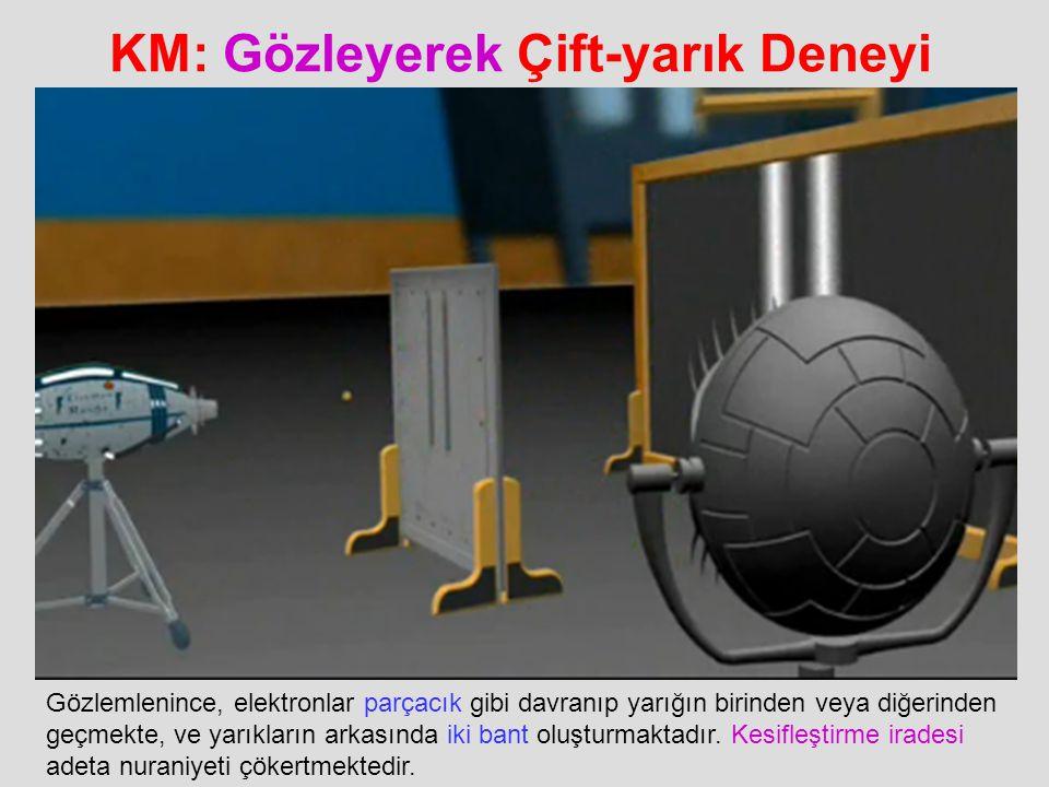KM: Gözleyerek Çift-yarık Deneyi Gözlemlenince, elektronlar parçacık gibi davranıp yarığın birinden veya diğerinden geçmekte, ve yarıkların arkasında