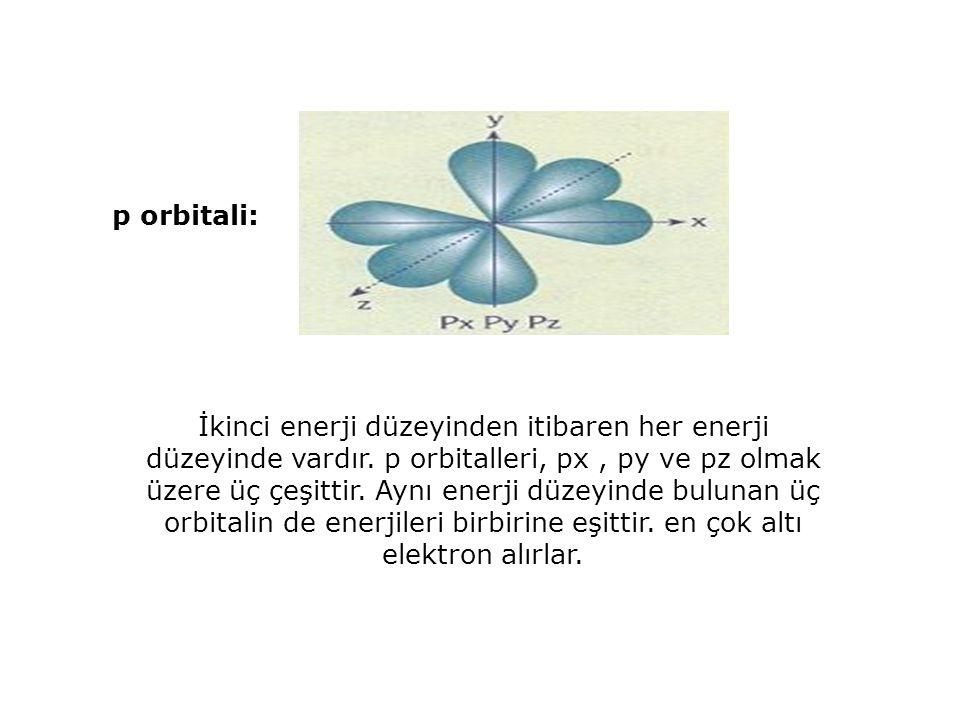 s orbitali: Küresel bir şekle sahiptir.