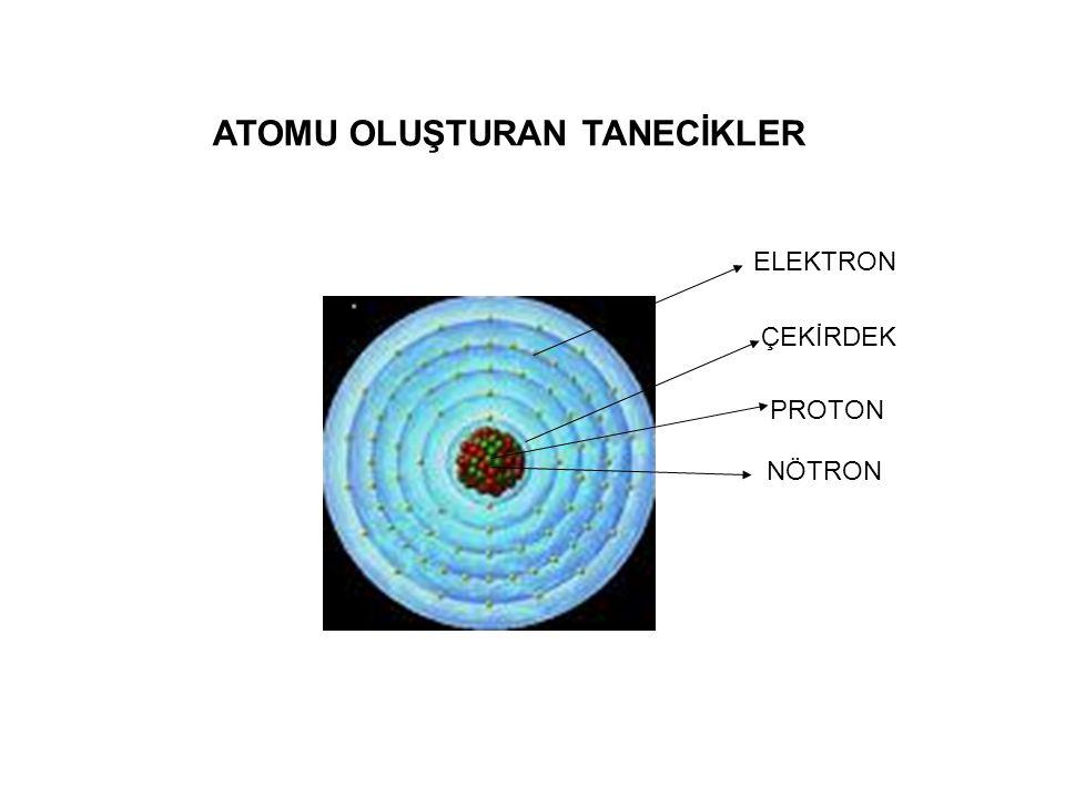İzotop Atom Atom numaraları aynı, kütle numaraları farklı olan atom ya da iyonlara denir.