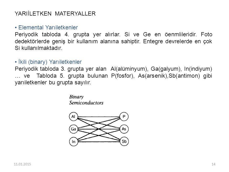 YARIİLETKEN MATERYALLER Elemental Yarıiletkenler Periyodik tabloda 4. grupta yer alırlar. Si ve Ge en öenmlileridir. Foto dedektörlerde geniş bir kull