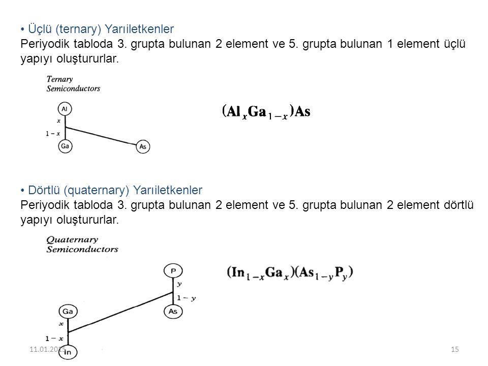 Üçlü (ternary) Yarıiletkenler Periyodik tabloda 3. grupta bulunan 2 element ve 5. grupta bulunan 1 element üçlü yapıyı oluştururlar. Dörtlü (quaternar