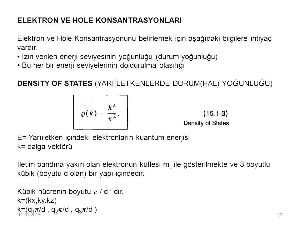 ELEKTRON VE HOLE KONSANTRASYONLARI Elektron ve Hole Konsantrasyonunu belirlemek için aşağıdaki bilgilere ihtiyaç vardır. İzin verilen enerji seviyesin