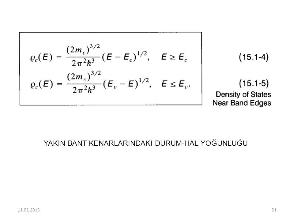 YAKIN BANT KENARLARINDAKİ DURUM-HAL YOĞUNLUĞU 11.01.201521