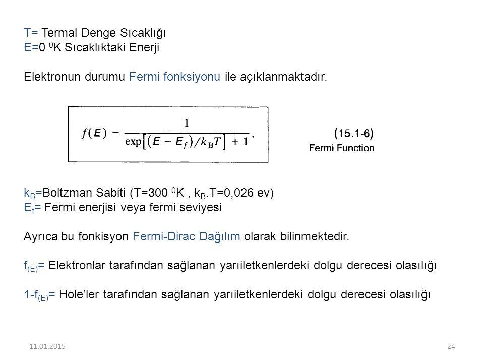 T= Termal Denge Sıcaklığı E=0 0 K Sıcaklıktaki Enerji Elektronun durumu Fermi fonksiyonu ile açıklanmaktadır. k B =Boltzman Sabiti (T=300 0 K, k B.T=0