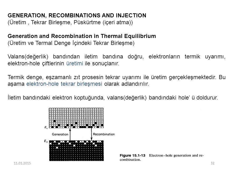 GENERATION, RECOMBINATIONS AND INJECTION (Üretim, Tekrar Birleşme, Püskürtme (içeri atma)) Generation and Recombination in Thermal Equilibrium (Üretim