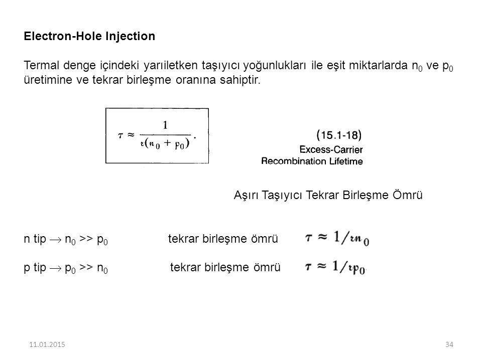 Electron-Hole Injection Termal denge içindeki yarıiletken taşıyıcı yoğunlukları ile eşit miktarlarda n 0 ve p 0 üretimine ve tekrar birleşme oranına s