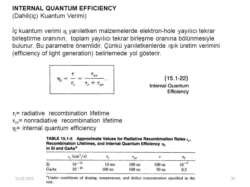 INTERNAL QUANTUM EFFICIENCY (Dahili(iç) Kuantum Verimi) İç kuantum verimi  i yarıiletken malzemelerde elektron-hole yayılıcı tekrar birleştirme oranı