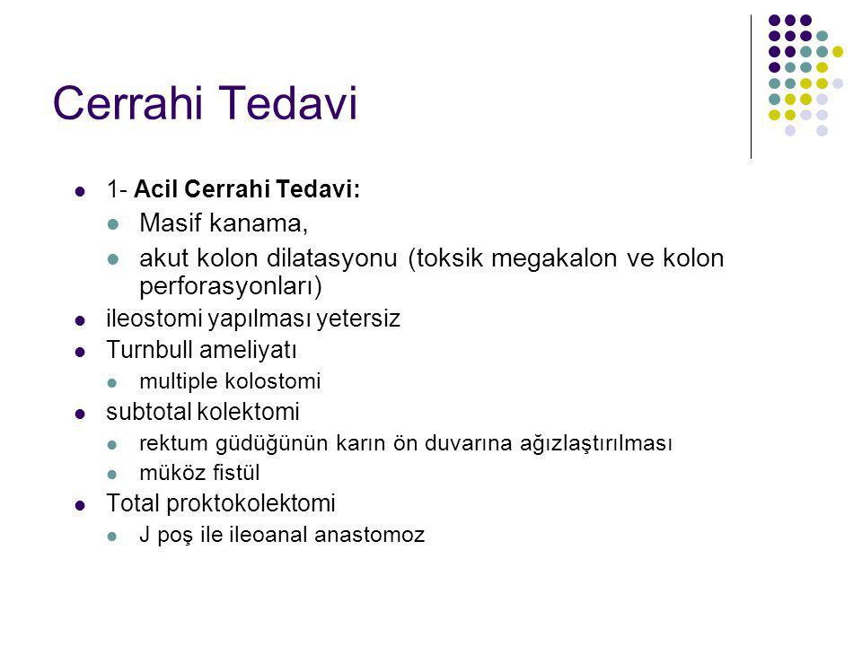 Cerrahi Tedavi 1- Acil Cerrahi Tedavi: Masif kanama, akut kolon dilatasyonu (toksik megakalon ve kolon perforasyonları) ileostomi yapılması yetersiz T