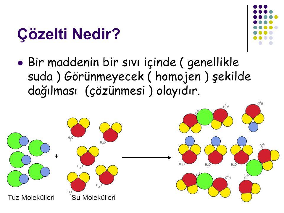 Çözelti Nedir? Bir maddenin bir sıvı içinde ( genellikle suda ) Görünmeyecek ( homojen ) şekilde dağılması (çözünmesi ) olayıdır. + Tuz MolekülleriSu