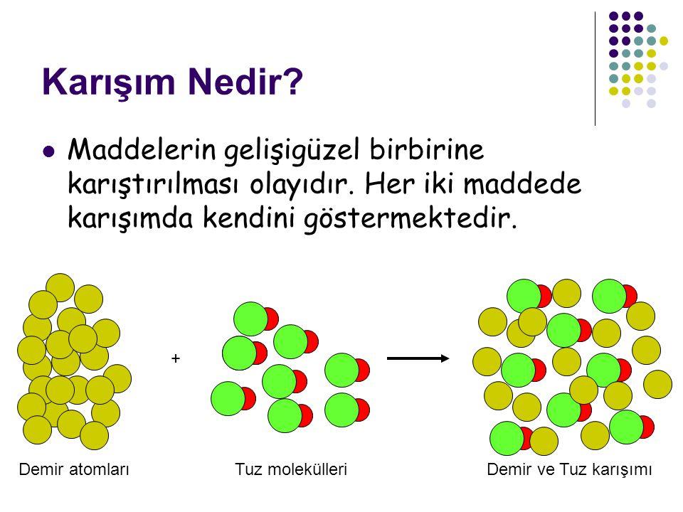 Karışım Nedir? Maddelerin gelişigüzel birbirine karıştırılması olayıdır. Her iki maddede karışımda kendini göstermektedir. + Demir atomlarıTuz molekül