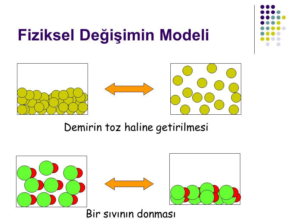 Fiziksel Değişimin Modeli Demirin toz haline getirilmesi Bir sıvının donması