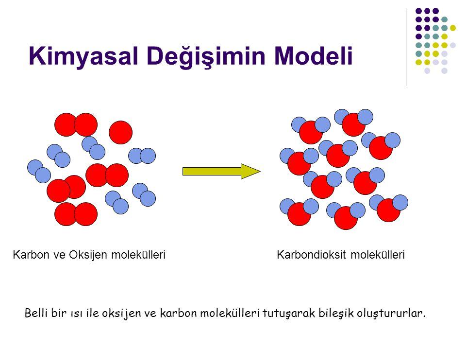 Kimyasal Değişimin Modeli Karbon ve Oksijen molekülleriKarbondioksit molekülleri Belli bir ısı ile oksijen ve karbon molekülleri tutuşarak bileşik olu