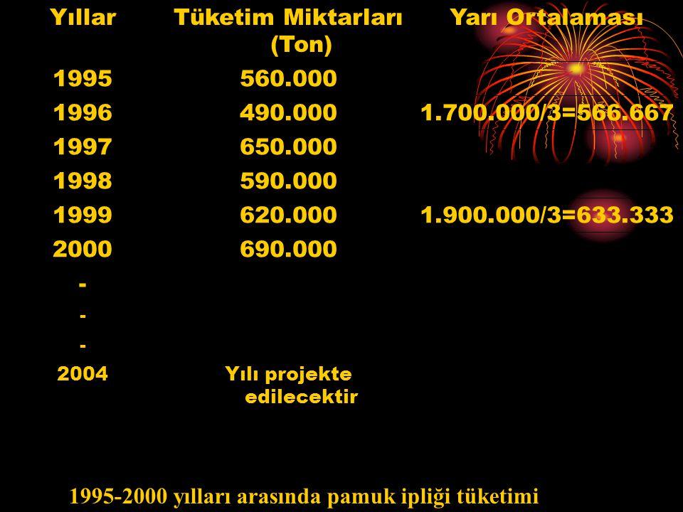 YıllarTüketim Miktarları (Ton) Yarı Ortalaması 1995560.000 1996490.0001.700.000/3=566.667 1997650.000 1998590.000 1999620.0001.900.000/3=633.333 20006