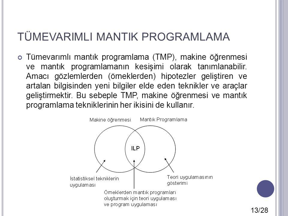 TÜMEVARIMLI MANTIK PROGRAMLAMA Tümevarımlı mantık programlama (TMP), makine öğrenmesi ve mantık programlamanın kesişimi olarak tanımlanabilir. Amacı g