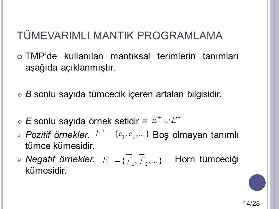 TÜMEVARIMLI MANTIK PROGRAMLAMA TMP'de kullanılan mantıksal terimlerin tanımları aşağıda açıklanmıştır.  B sonlu sayıda tümcecik içeren artalan bilgis
