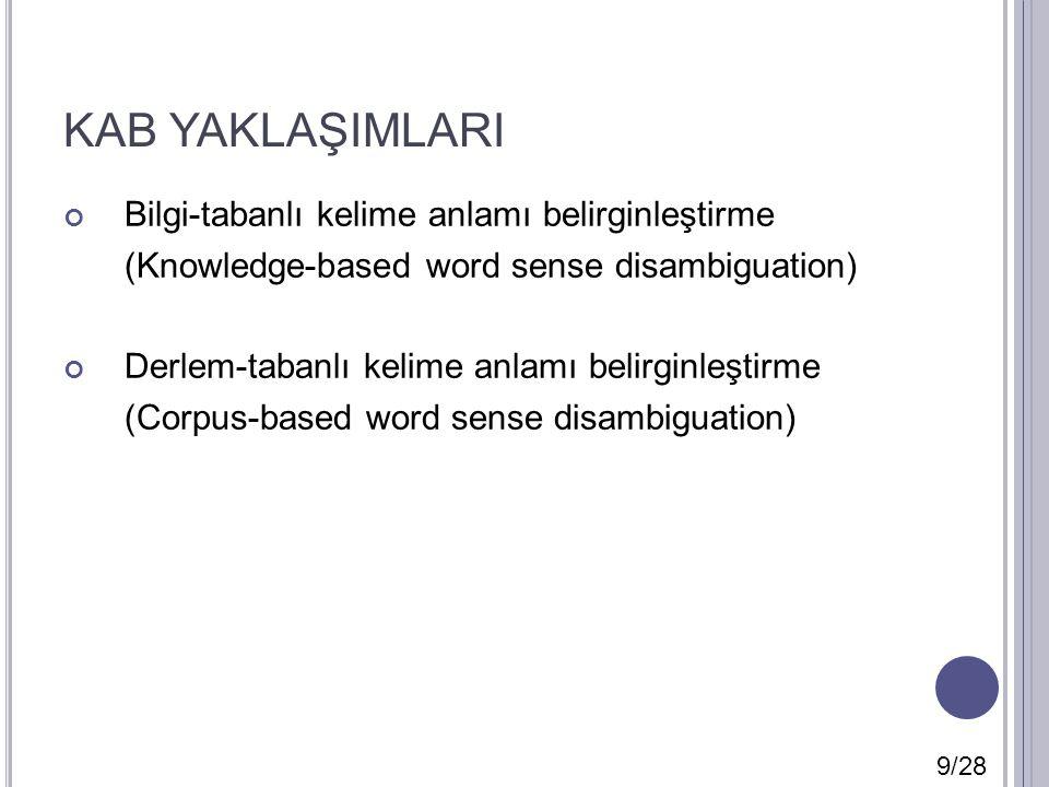 KAB YAKLAŞIMLARI Bilgi-tabanlı kelime anlamı belirginleştirme (Knowledge-based word sense disambiguation) Derlem-tabanlı kelime anlamı belirginleştirm