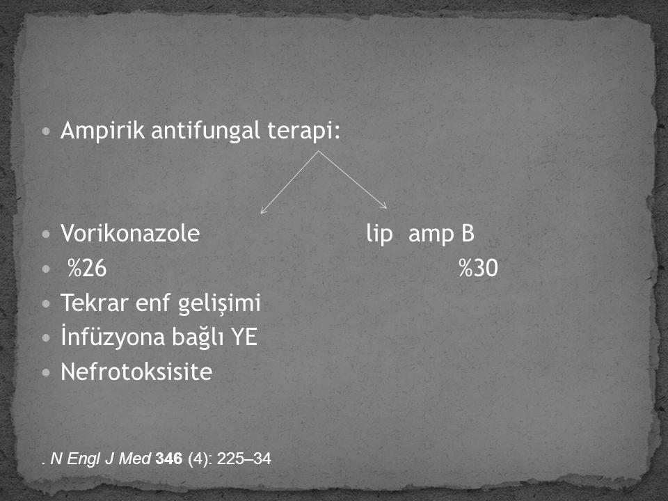 Ampirik antifungal terapi: Vorikonazole lip amp B %26 %30 Tekrar enf gelişimi İnfüzyona bağlı YE Nefrotoksisite. N Engl J Med 346 (4): 225–34