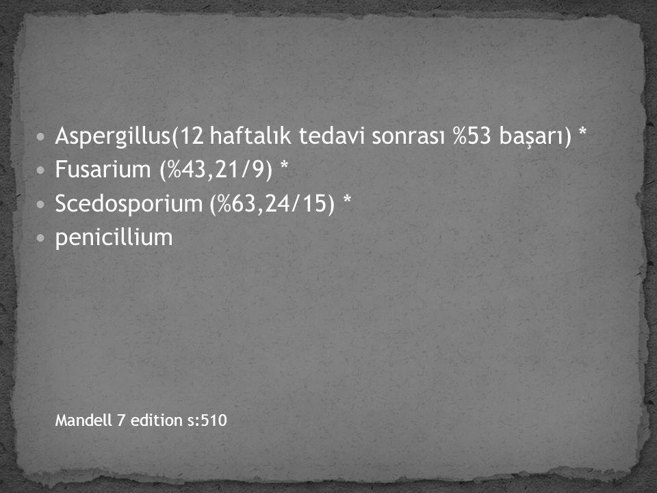 Aspergillus(12 haftalık tedavi sonrası %53 başarı) * Fusarium (%43,21/9) * Scedosporium (%63,24/15) * penicillium Mandell 7 edition s:510