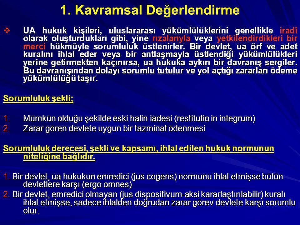 1. Kavramsal Değerlendirme  Bir devlet, ua örf ve adet kuralını ihlal eder veya bir antlaşmayla üstlendiği yükümlülükleri yerine getirmekten kaçınırs