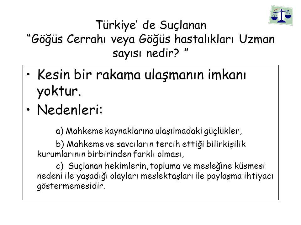 """Türkiye' de Suçlanan """"Göğüs Cerrahı veya Göğüs hastalıkları Uzman sayısı nedir? """" Kesin bir rakama ulaşmanın imkanı yoktur. Nedenleri: a) Mahkeme kayn"""