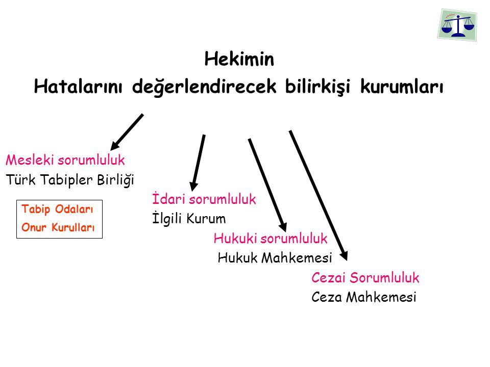 Hekimin Hatalarını değerlendirecek bilirkişi kurumları Mesleki sorumluluk Türk Tabipler Birliği İdari sorumluluk İlgili Kurum Hukuki sorumluluk Hukuk Mahkemesi Cezai Sorumluluk Ceza Mahkemesi Tabip Odaları Onur Kurulları