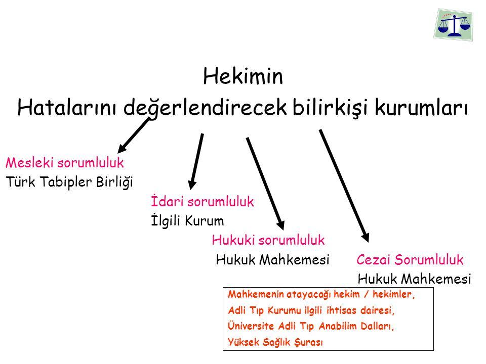 Hekimin Hatalarını değerlendirecek bilirkişi kurumları Mesleki sorumluluk Türk Tabipler Birliği İdari sorumluluk İlgili Kurum Hukuki sorumluluk Hukuk