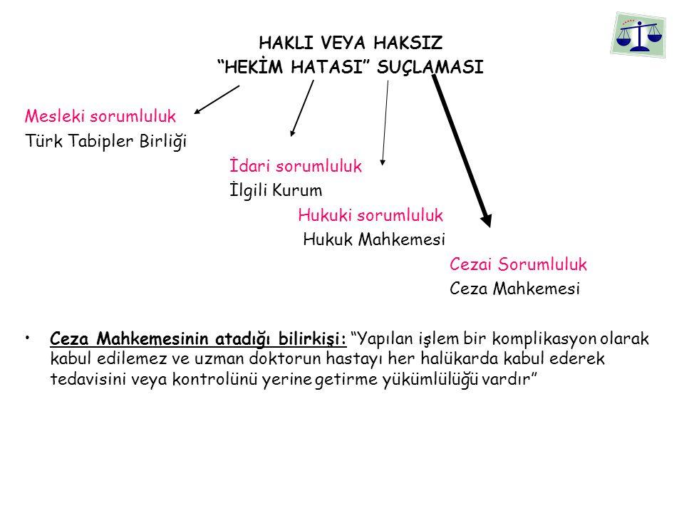 HAKLI VEYA HAKSIZ HEKİM HATASI SUÇLAMASI Mesleki sorumluluk Türk Tabipler Birliği İdari sorumluluk İlgili Kurum Hukuki sorumluluk Hukuk Mahkemesi Cezai Sorumluluk Ceza Mahkemesi Ceza Mahkemesinin atadığı bilirkişi: Yapılan işlem bir komplikasyon olarak kabul edilemez ve uzman doktorun hastayı her halükarda kabul ederek tedavisini veya kontrolünü yerine getirme yükümlülüğü vardır