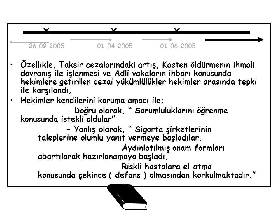 x x x 26.09.2005 01.04.2005 01.06.2005 Özellikle, Taksir cezalarındaki artış, Kasten öldürmenin ihmali davranış ile işlenmesi ve Adli vakaların ihbarı konusunda hekimlere getirilen cezai yükümlülükler hekimler arasında tepki ile karşılandı, Hekimler kendilerini koruma amacı ile; - Doğru olarak, Sorumluluklarını öğrenme konusunda istekli oldular - Yanlış olarak, Sigorta şirketlerinin taleplerine olumlu yanıt vermeye başladılar, Aydınlatılmış onam formları abartılarak hazırlanamaya başladı, Riskli hastalara el atma konusunda çekince ( defans ) olmasından korkulmaktadır.