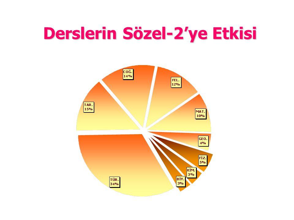 PUAN TÜRLERİ VE DERSLER Türkçe Tarih-1 Gen.Coğ.