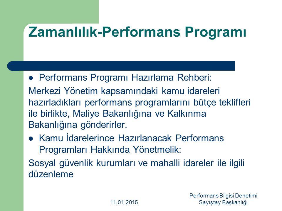 Zamanlılık-Performans Programı Performans Programı Hazırlama Rehberi: Merkezi Yönetim kapsamındaki kamu idareleri hazırladıkları performans programlar