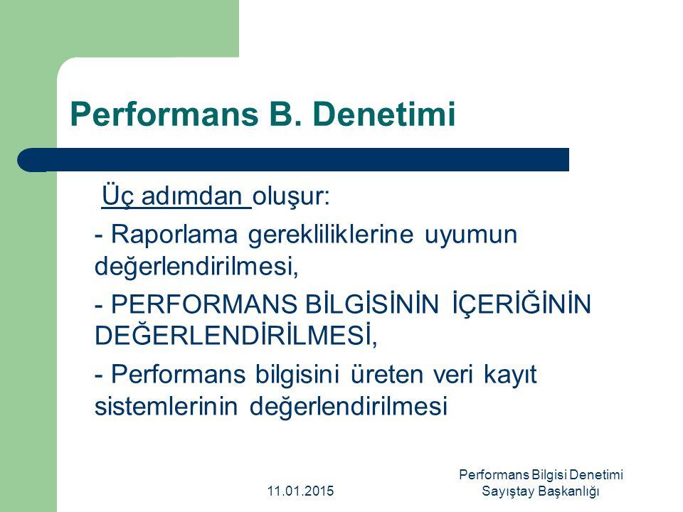 Performans B. Denetimi Üç adımdan oluşur: - Raporlama gerekliliklerine uyumun değerlendirilmesi, - PERFORMANS BİLGİSİNİN İÇERİĞİNİN DEĞERLENDİRİLMESİ,