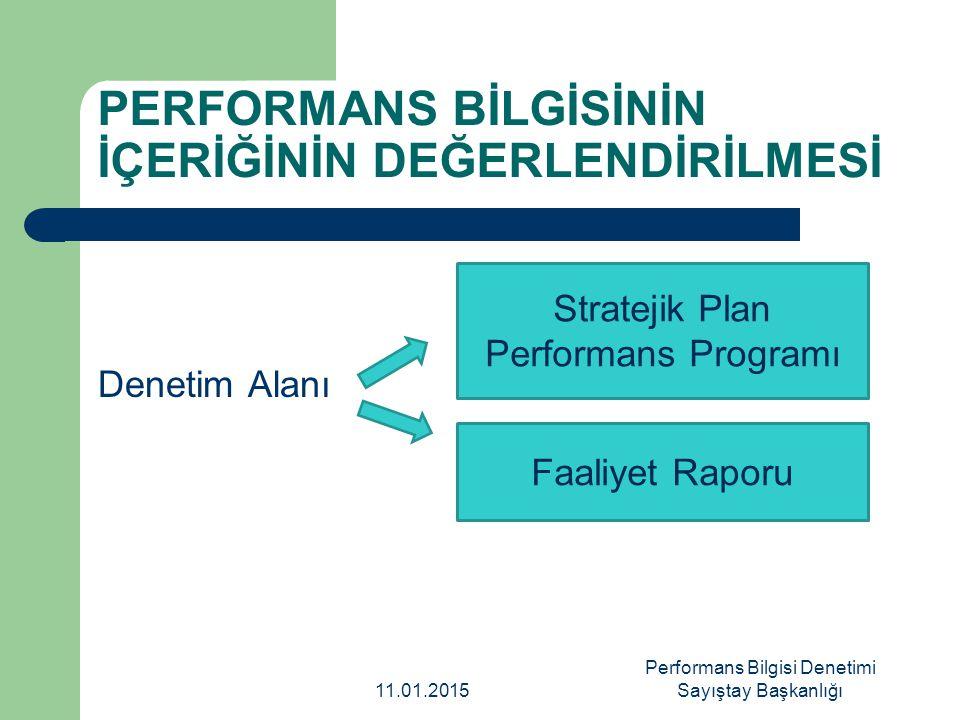 PERFORMANS BİLGİSİNİN İÇERİĞİNİN DEĞERLENDİRİLMESİ Denetim Alanı Stratejik Plan Performans Programı Faaliyet Raporu 11.01.2015 Performans Bilgisi Dene