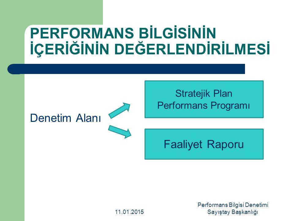 PERFORMANS BİLGİSİNİN İÇERİĞİNİN DEĞERLENDİRİLMESİ Denetim Alanı 11.01.2015 Performans Bilgisi Denetimi Sayıştay Başkanlığı Stratejik Plan Performans